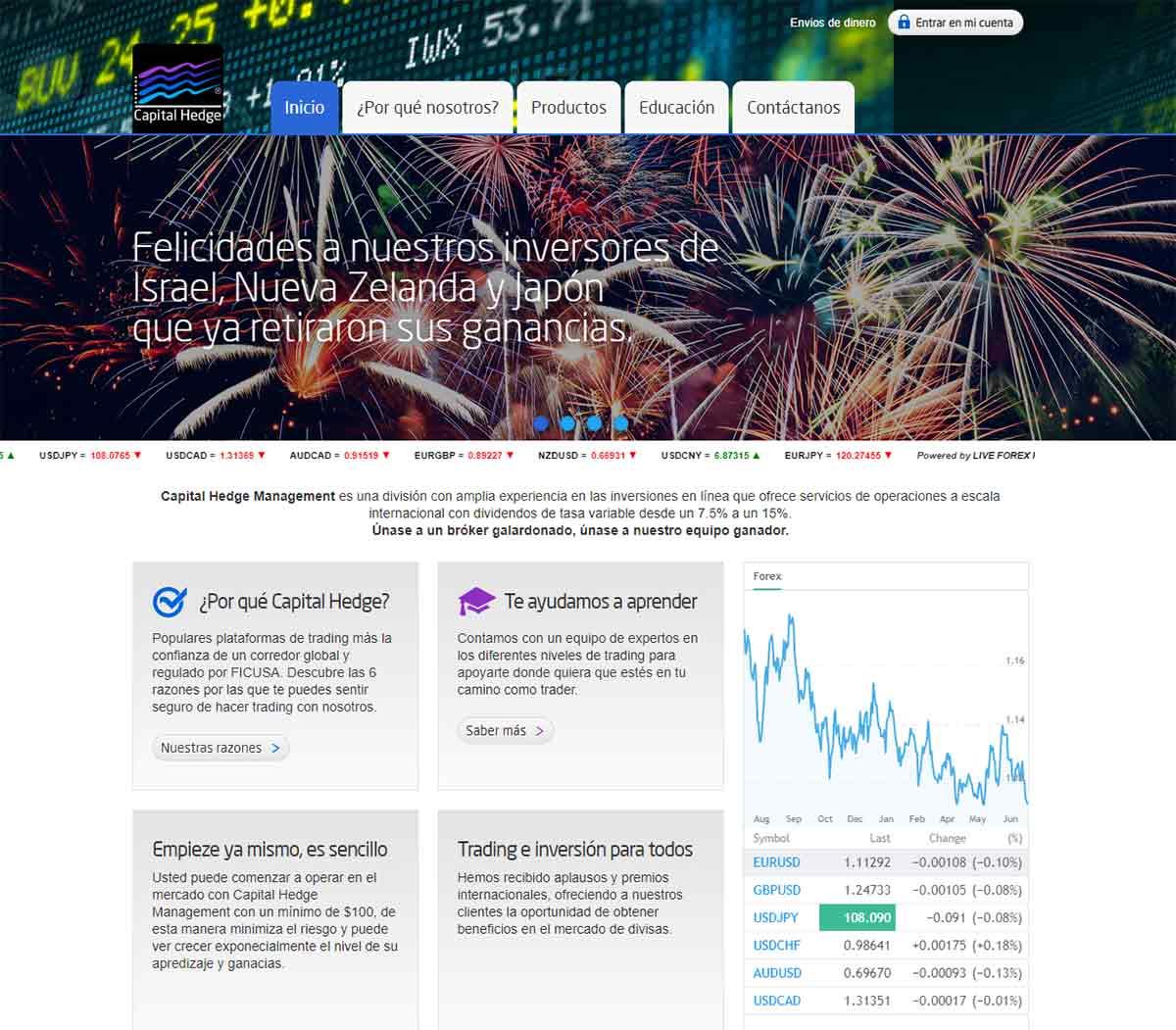 Página web de Capital Hedge Management